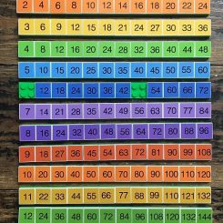DIY times tables kit with all components included