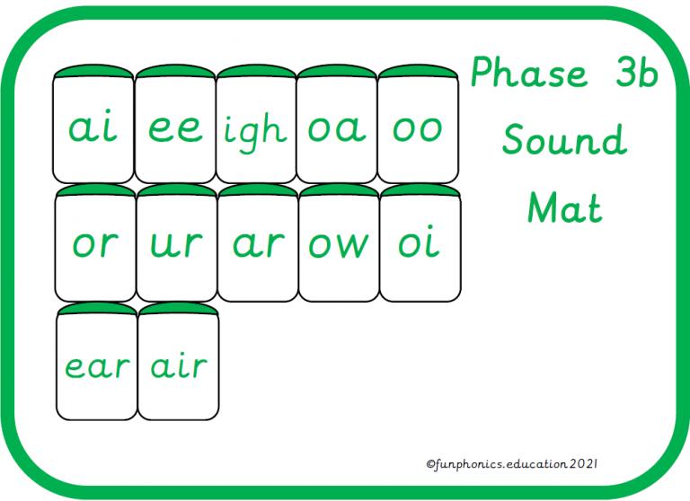 Phase 3b Sound Mat